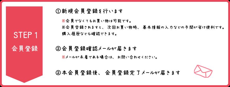 goriyou01_1
